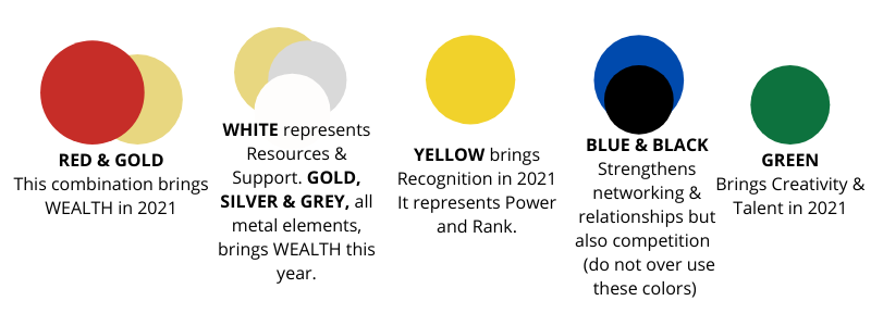 feng-shui-lucky-colors-2021.png