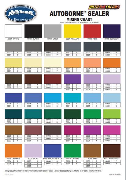 AutoBorne Sealer Transparent 6000 32oz 6000-32 Createx