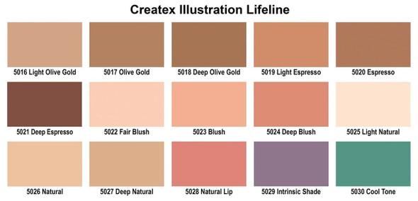 Illustration Colors Lifeline Olive Gold 5017 5017 Createx