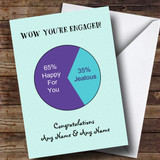 Customised Funny Bit Jealous Engagement Card