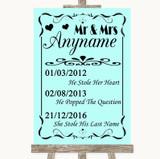 Aqua Important Special Dates Customised Wedding Sign