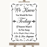 Black & White Loved Ones In Heaven Customised Wedding Sign