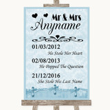 Blue Shabby Chic Important Special Dates Customised Wedding Sign