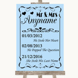 Blue Important Special Dates Customised Wedding Sign