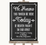 Chalk Sketch Loved Ones In Heaven Customised Wedding Sign