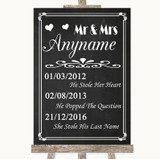 Chalk Style Important Special Dates Customised Wedding Sign