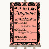 Coral Damask Important Special Dates Customised Wedding Sign
