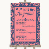 Coral Pink & Blue Important Special Dates Customised Wedding Sign