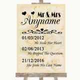 Cream Roses Important Special Dates Customised Wedding Sign