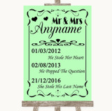 Green Important Special Dates Customised Wedding Sign