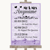 Lilac Shabby Chic Important Special Dates Customised Wedding Sign