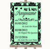 Mint Green Damask Important Special Dates Customised Wedding Sign