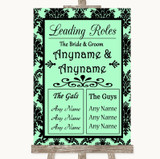 Mint Green Damask Who's Who Leading Roles Customised Wedding Sign