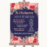 Navy Blue Blush Rose Gold Rules Of The Dance Floor Customised Wedding Sign