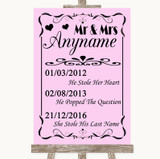 Pink Important Special Dates Customised Wedding Sign