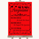 Red Important Special Dates Customised Wedding Sign