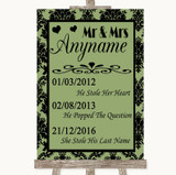 Sage Green Damask Important Special Dates Customised Wedding Sign