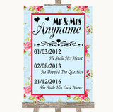 Shabby Chic Floral Important Special Dates Customised Wedding Sign
