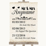 Shabby Chic Ivory Important Special Dates Customised Wedding Sign