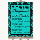 Turquoise Damask Important Special Dates Customised Wedding Sign