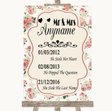 Vintage Roses Important Special Dates Customised Wedding Sign