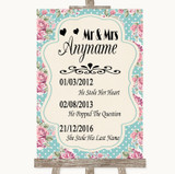 Vintage Shabby Chic Rose Important Special Dates Customised Wedding Sign