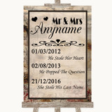 Vintage Important Special Dates Customised Wedding Sign