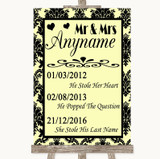 Yellow Damask Important Special Dates Customised Wedding Sign