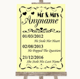 Yellow Important Special Dates Customised Wedding Sign
