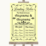 Yellow Who's Who Leading Roles Customised Wedding Sign