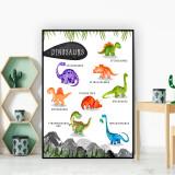 Dinosaurs Children's Nursery Kids Wall Art Print