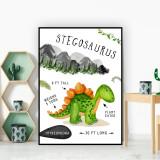 Stegosaurus Dinosaur Facts Children's Nursery Kids Wall Art Print