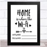 Home Is Where The Wi-Fi Wall Art Print