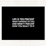 Black White Life Is Ten Percent What Happens And Ninety Percent How You React Quote Placemat