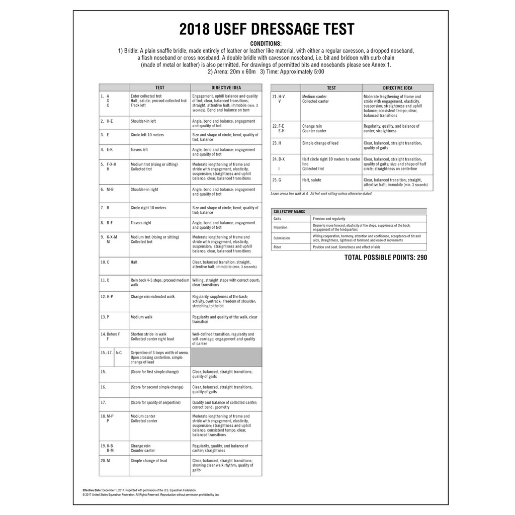 USEF Dressage Test Pack