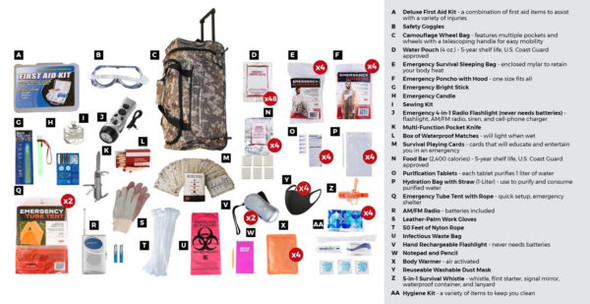 4 Person Elite Survival Kit - Camo Bag. This Emergency Kit contains a large duffle bag with multiple pockets and wheels for easy mobility. Individual components are placed in waterproof bags and neatly organized in the wheel bag for easy access. Never be stranded without these essential items in the trunk of your car. Hand-assembled in the USA.