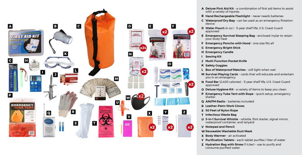 This 2Person 72-Hour Elite EmergencyPreparednessKit has all items packed securely inour Waterproof Dry Bag. Individual components are placed in waterproof bags and neatly organized in the backpack for easy access. Hand-assembled in the USA