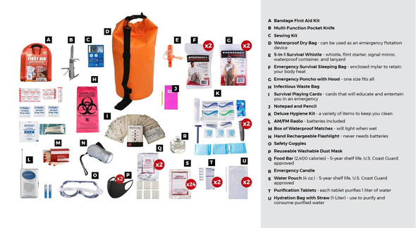 This 2Person 72-Hour Deluxe EmergencyPreparednessKit has all items packed securely in our Waterproof Dry Bag. Individual components are placed in waterproof bags and neatly organized in the backpack for easy access. Hand-assembled in the USA.