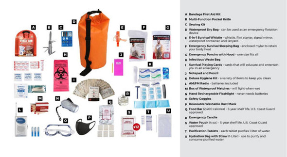 In our 1 Person Deluxe Survival Kit all items packed securely in our Waterproof Dry Bag. Individual components are placed in waterproof bags and neatly organized in the backpack for easy access. Hand-assembled in the USA.