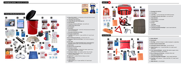 This Package is designed to fill all of the preparedness needs of 4 individuals by providing emergency supplies for the home, car, and one other location.