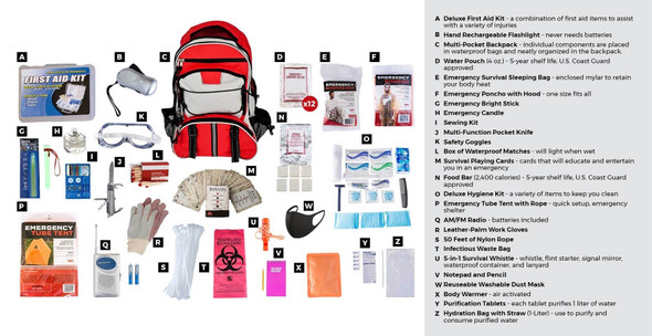 This1 Person 72-Hour Elite EmergencyPreparednessKit has all items packed securely in ourMulti-Pocket Hikers Backpack. Individual components are placed in waterproof bags and neatly organized in the backpack for easy access. Hand-assembled in the USA.