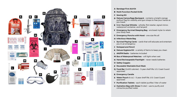 1 Person Deluxe Survival Kit -Camo Bag.  This Emergency Kit comes with all items packed securely in our Deluxe Camouflage Backpack, which has extra space for personal items, a bright orange pullout flag, and gun straps to free your hands as you travel. Each item is in a waterproof bag and neatly organized in the backpack for easy access. Hand-assembled in the USA.