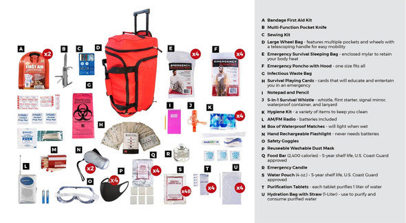 4 Person Deluxe Survival Kit. This Emergency Kit has all items packed securely in our Large Wheel Bag. This large duffle bag features multiple pockets and wheels for easy mobility. Individual components are placed in waterproof bags and neatly organized in the wheel bag for easy access. Hand-assembled in the USA.