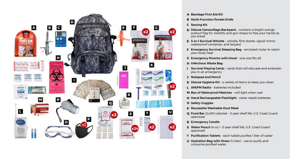 The 2 Person Deluxe Survival Kit has all items packed securely in our Deluxe Camouflage Backpack, which has extra space for personal items, a bright orange pullout flag, and gun straps to free your hands as you travel. Each item is in a waterproof bag and neatly organized in the backpack for easy access. Hand-assembled in the USA.