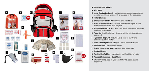 With all items packed securely in our Multi-Pocket Hikers Backpack, this 1 Person Survival Kit is made to last over 72 hours! Individual components are placed in waterproof bags and neatly organized in the backpack for easy access. Hand-assembled in the USA.