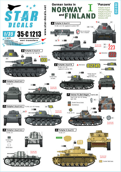 German Tanks in Norway & Finland # I. Pz I B, Kl.Pz-Bef. Wg I, Pz II C, Pz III H, N, Einheits LKW.