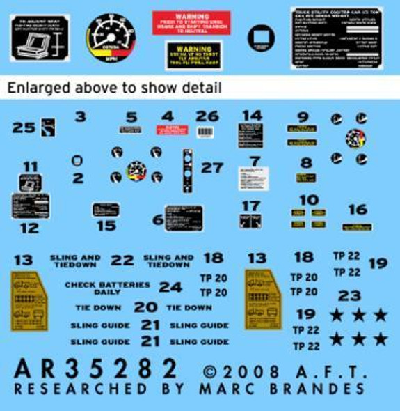 Humvee Instruments and Placards