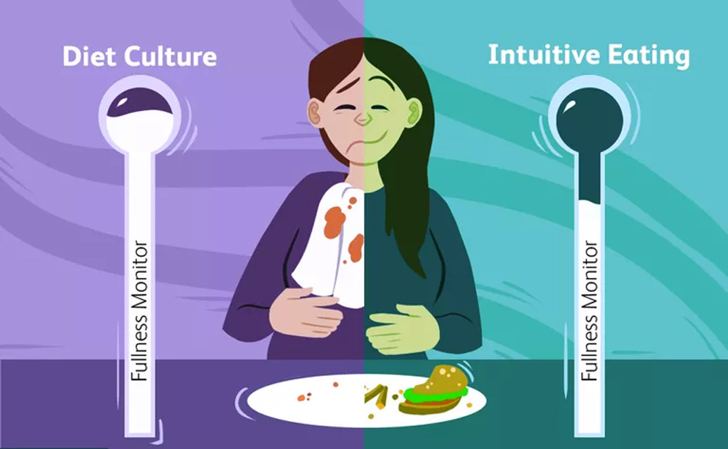 Regaining the Ability to Eat Intuitively