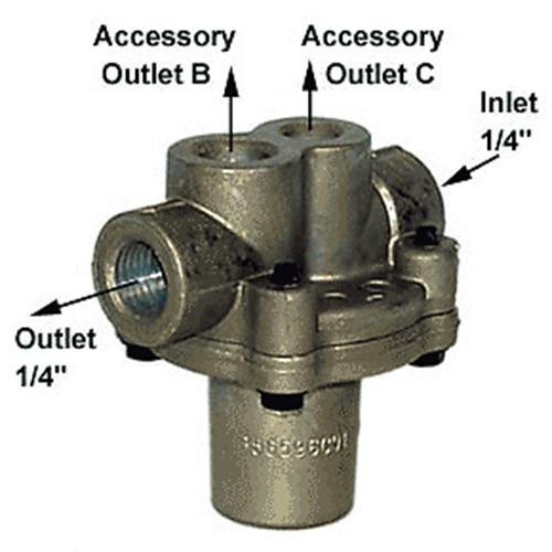 KN31000 Pressure Protection Valve