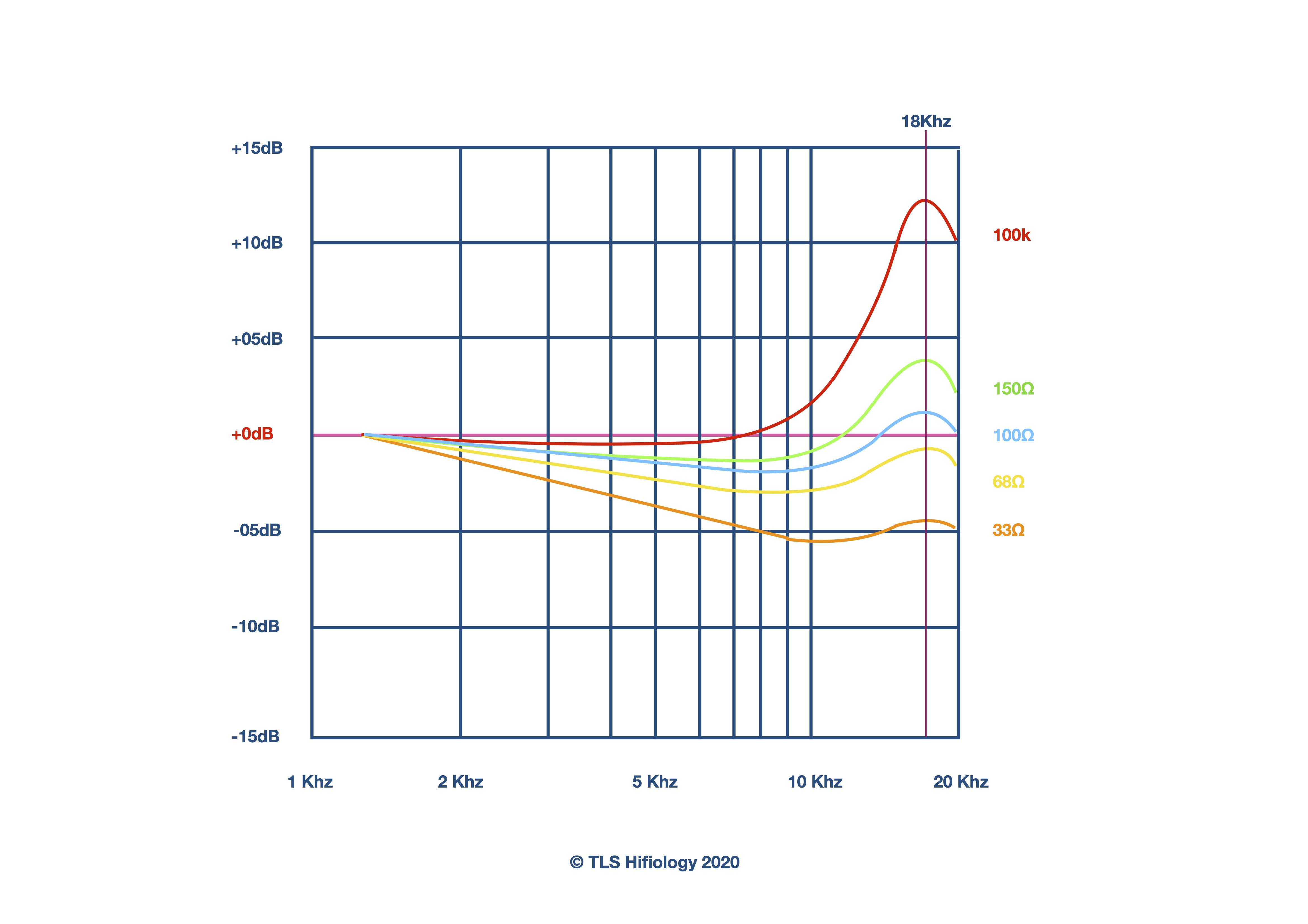 impedance-settings-the-listening-suite.jpg